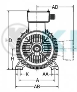elektromotor rozmery